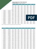 jadual_waktu_solat_2019(1).pdf