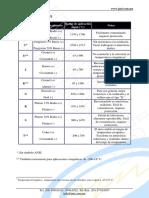 5.8.1. TERMOPAR_TIPO_T.pdf