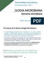 BIOTECNOLOGIA MICROBIANA.pptx