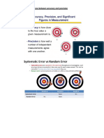 Understanding the Difference Between Accuracy and Precision