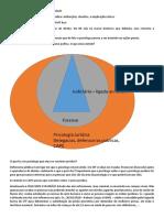 Psicologia Juridica Seminário