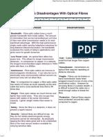 Advantages & Disadvantages of Optical Fibres