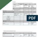 Matriz de Marco Lógico Del Proyecto (MLP)