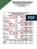 anexo 03 - Tablas Salariales 2018-2019.pdf
