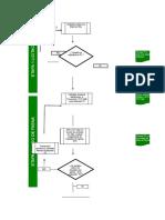 SGI-R00031-01 - Evaluación Ingreso Contratistas (P2) SQM