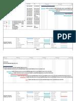 Diagrama de Gant Caso Practico IP2801