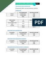 91565653-Dotacion-Del-Edificio-Proyectado-1-1.docx