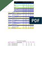 Clase 13 Aplicación de Tablas Dinámicas Para Procesar e Interpretar Los Datos Del Presupuesto... Rev.02
