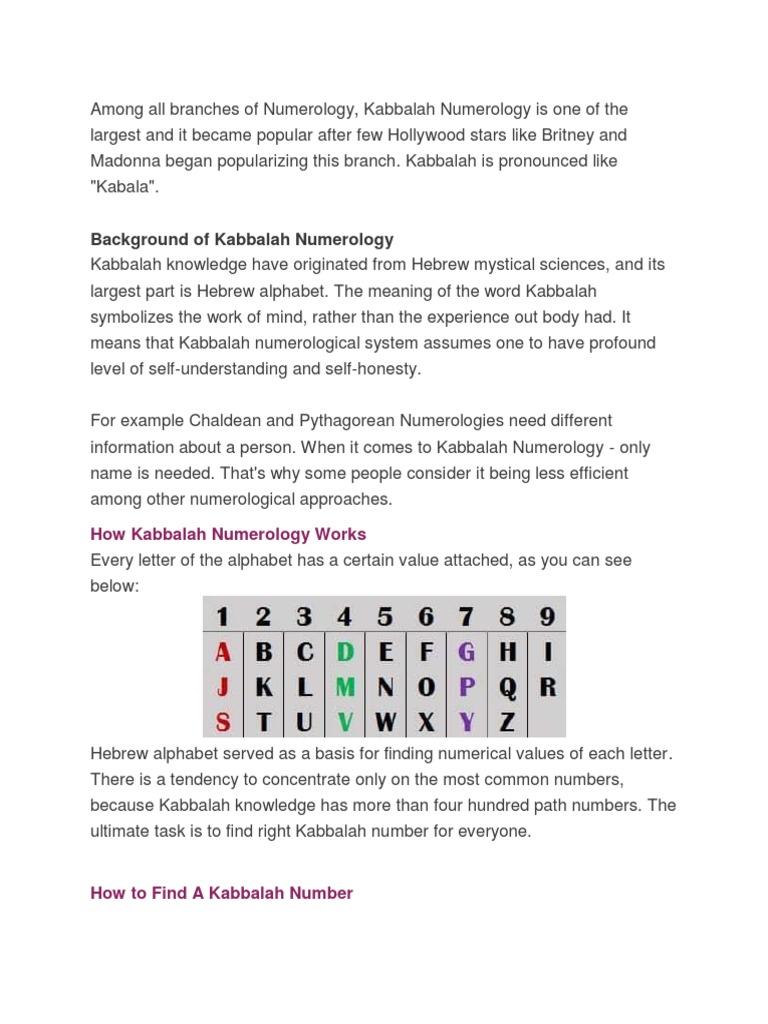 Kabbala Numerology Day 1   Kabbalah   Pythagoras