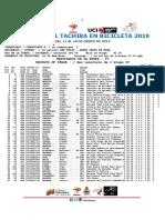 E4 @Zciclismo Vuelta Al Tachira #Vueltaaltachira2019 #Ciclismo #Vt2019 #Ruedalo #Cicve.0. #Ruedalo
