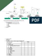 Diagram Alir Proses Produksi Xanthan Gum