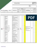 PDK-HSEQ (RIH ,)