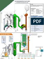 Overview_ARP_(animasi)[1].pptx
