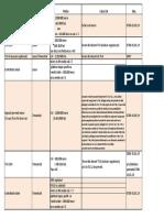 Plafoane Cf.vector Fiscal