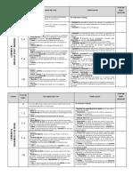 Criterio a y B-2do PAI-T1