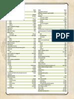 Components Price List