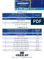 Tabela Art 2018
