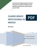 Cuadro básico IMSS