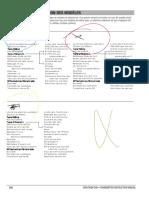 SPM6700 Programmation.pdf
