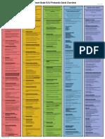 scale_protocols quick overview.pdf