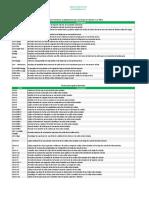 Libro de atajos en excel.pdf