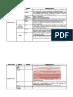Tipos y Usos de Rocas y Minerales.docx