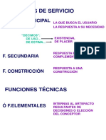 Funciones de servicio I (1).ppt