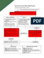 Algoritme Asma Dkk