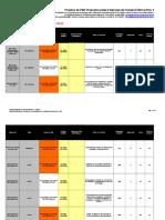 Projetos_PED-ANEEL_(Res_Norm_316-2008)_Ver2015.03.18