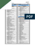 Formulario 4-A Especialidades