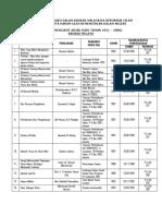 Senarai Buku Yang Diwartakan Haram Oleh Kementerian Dalam Negeri (1951-2008)