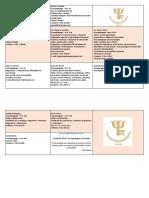 Psicopedagogos de Clorinda.pdf