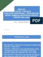 Permenpan34 Th.2014 Butir Kegiatan