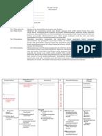 Format Penyusunan Silabus Kurikulum 2013