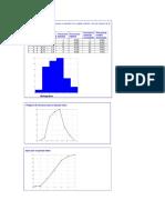 Imagenes de Probabilidad y Estadistica