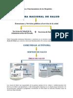 Estructura, Organización y Funcionamiento de Los Hospitales