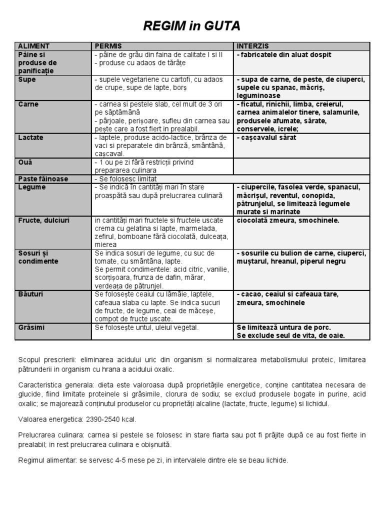 medicamente vasodilatatoare pentru osteochondroza cervicală