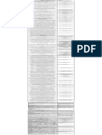 Tabela Prática Pis e Cofins