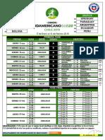 Fixture Sudamericano Sub 20 Chile 2019
