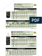 Gmt Mbt Data Cards Nato Word