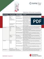 Curaplex-EMP Defib Pads Ref Chart 01 19