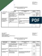 Planificare Anuala 2018 Chitara 2019