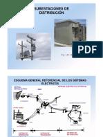 Subestaciones de Distribución. Ing. Lennart Rojas Bravo