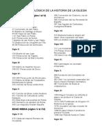 8-tabla-cronologica de la istoria de la iglesia.doc