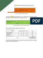 Documento Redaccion