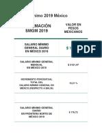 Salario Mínimo 2019 México