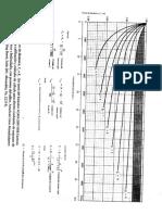 06 - Factor de dinamica.pdf