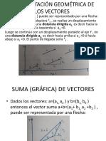 Representación Geométrica de Los Vectores