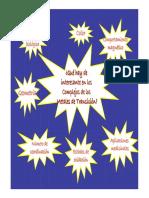 PROPIEDADES-ESPECTRALES-DE-LOS-COMPLEJOS-DE-COORDINACI_N.pdf