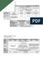 Consti I - Public Office Requirements Art VI, VII, VIII, IX, XI - MS